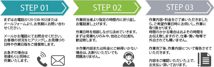 和歌山片付け110番作業の流れ